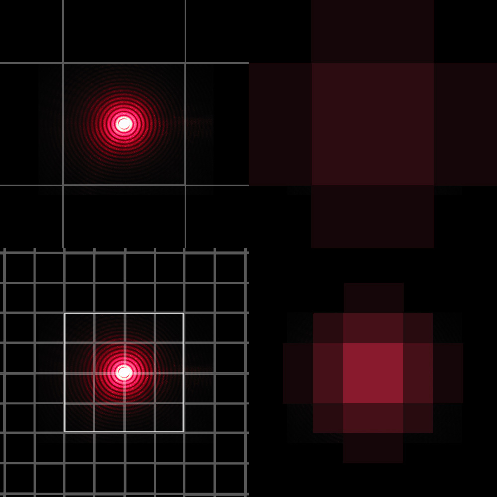 Diffraction Limited Aperture