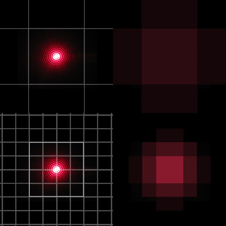 Diffraction Pixel Sizes